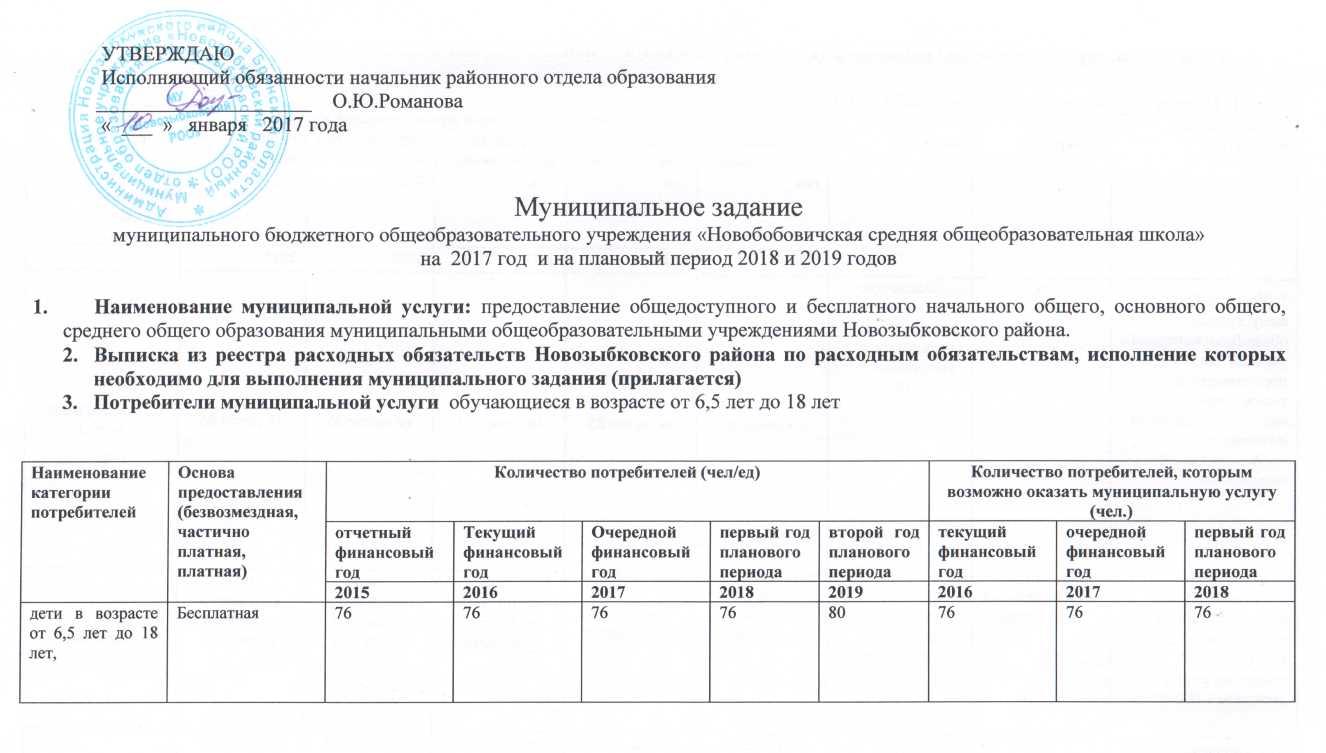 Муниципальное задание 2017